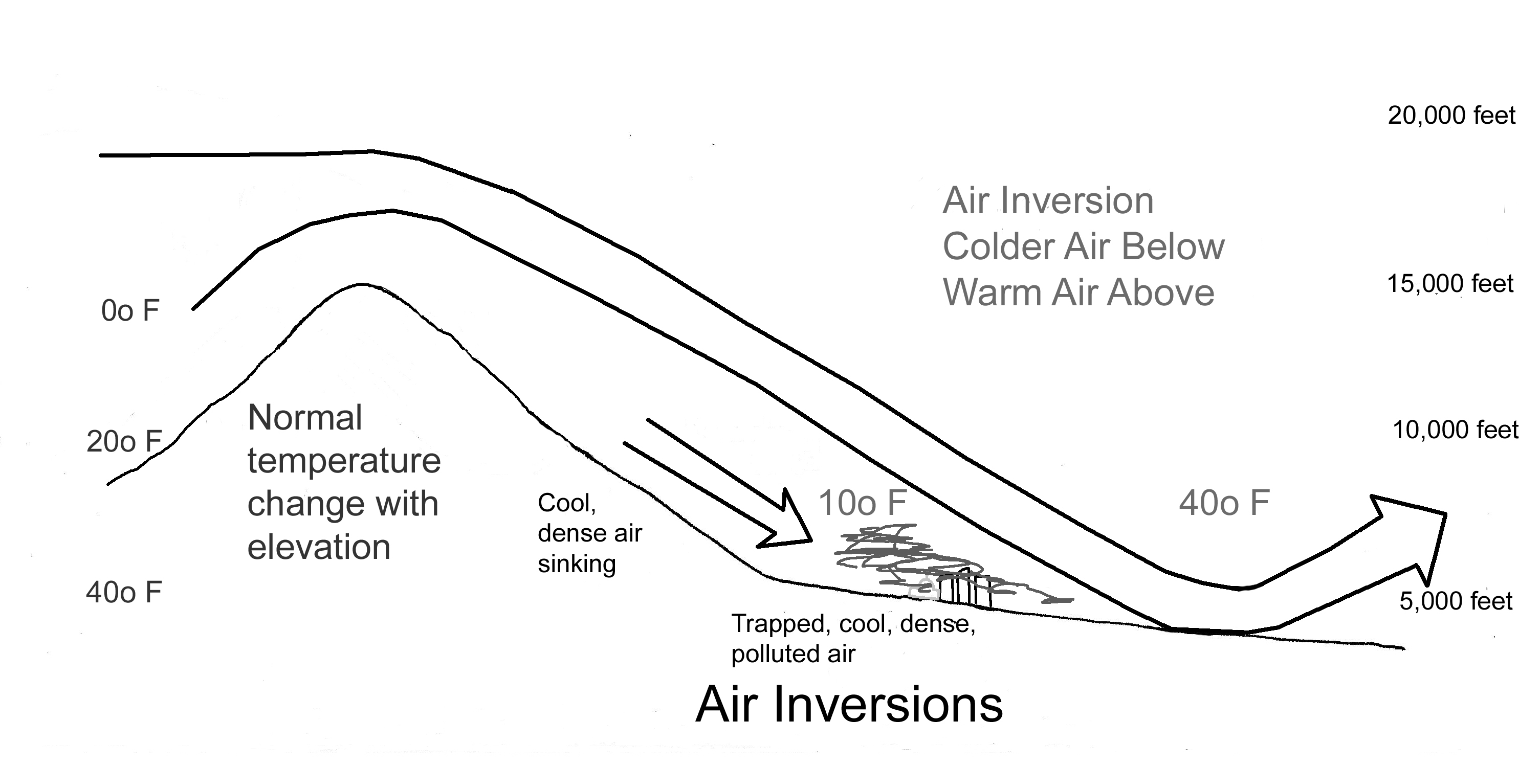 Air Inversion_edited-2
